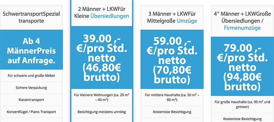 Die Preise für den Umzugsservice Wien - Die UmzugHelden.